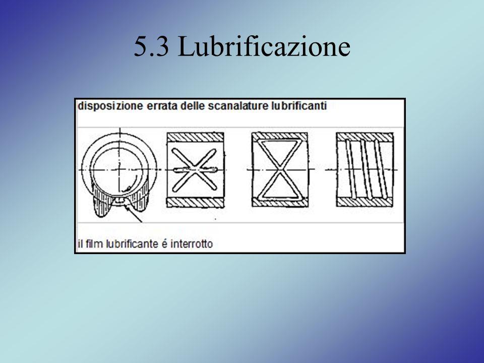 5.3 Lubrificazione