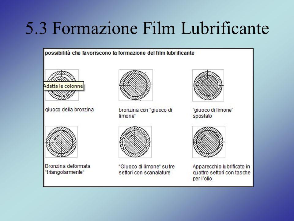 5.3 Formazione Film Lubrificante