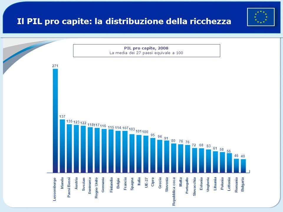 Il PIL pro capite: la distribuzione della ricchezza