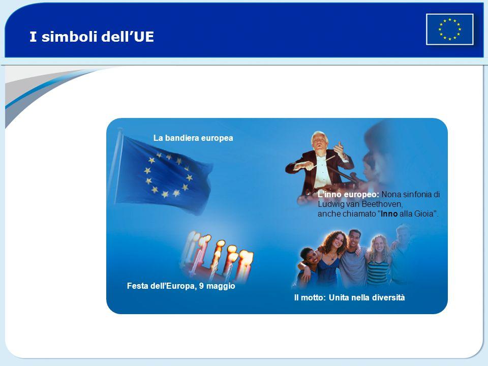 I simboli dell'UE La bandiera europea L'inno europeo: Nona sinfonia di