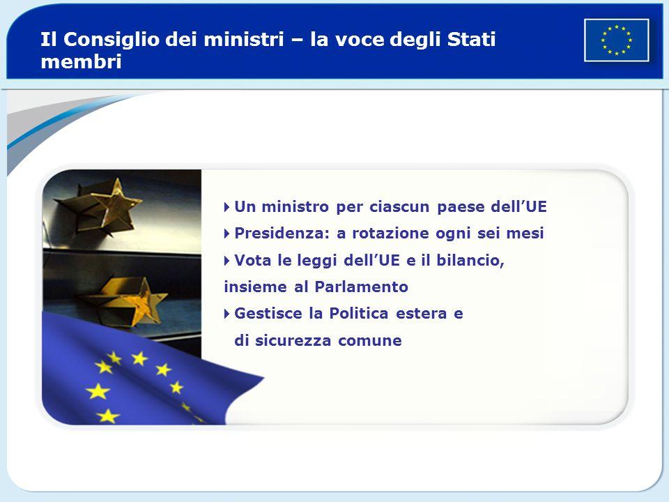 Il Consiglio dei ministri – la voce degli Stati membri