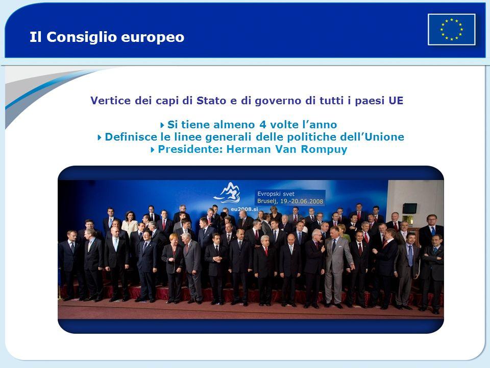 Il Consiglio europeo Vertice dei capi di Stato e di governo di tutti i paesi UE.