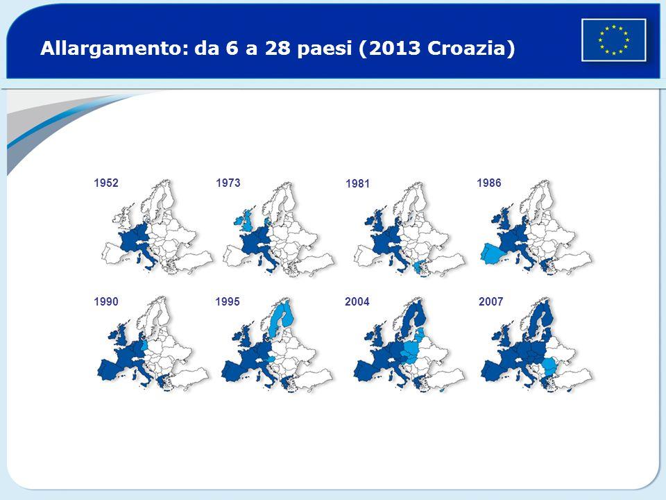 Allargamento: da 6 a 28 paesi (2013 Croazia)