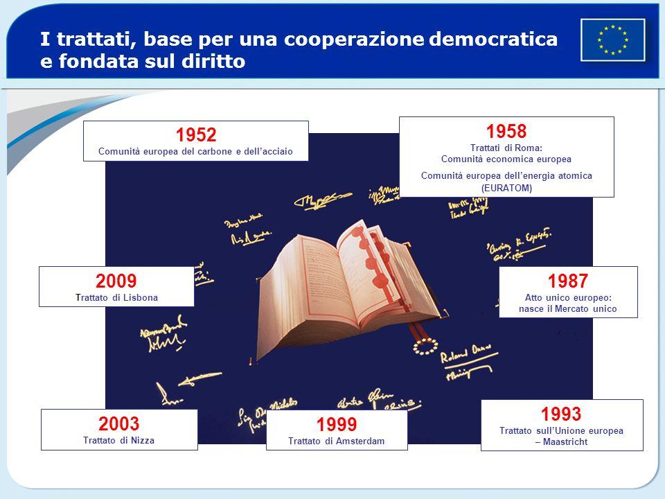 1952 Comunità europea del carbone e dell'acciaio