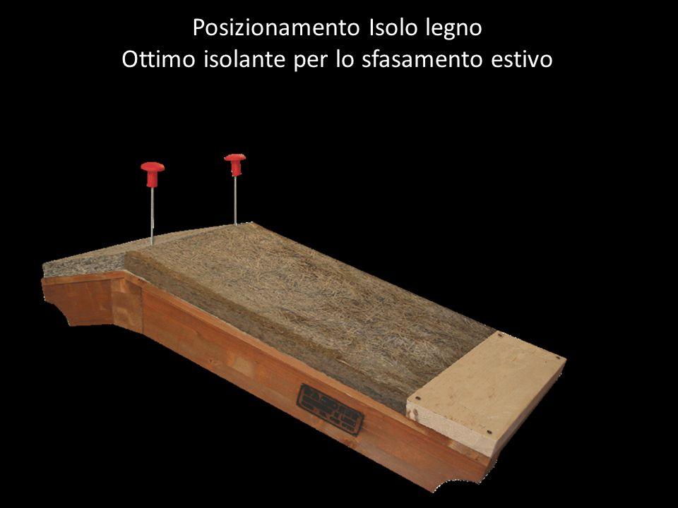 Posizionamento Isolo legno Ottimo isolante per lo sfasamento estivo