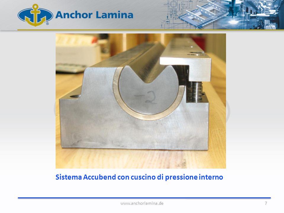 Sistema Accubend con cuscino di pressione interno