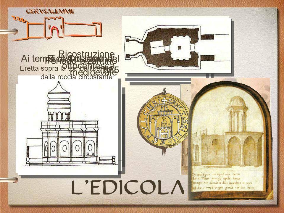 L'edicola Ricostruzione ottocentesca Ai tempi di Costantino