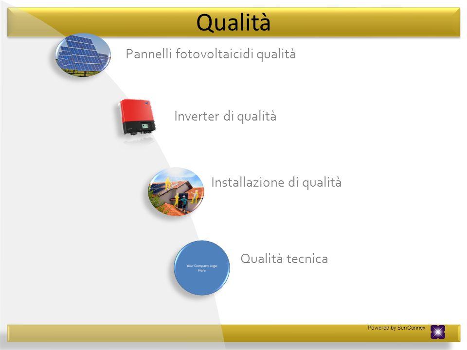 Qualità Pannelli fotovoltaicidi qualità Inverter di qualità