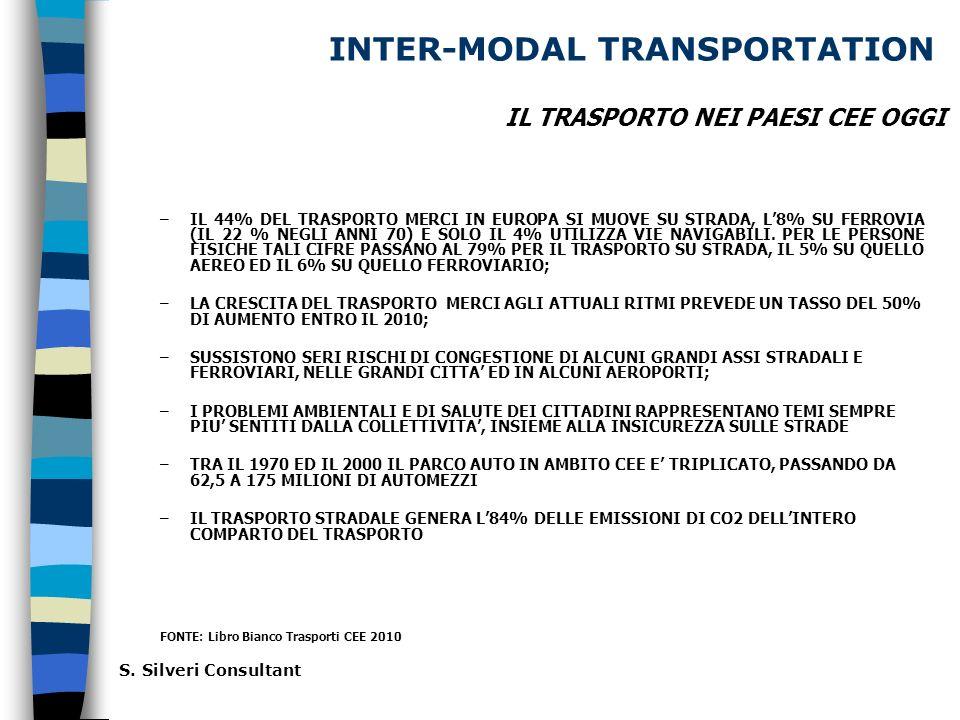 INTER-MODAL TRANSPORTATION