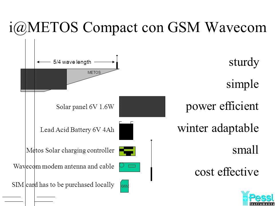 i@METOS Compact con GSM Wavecom