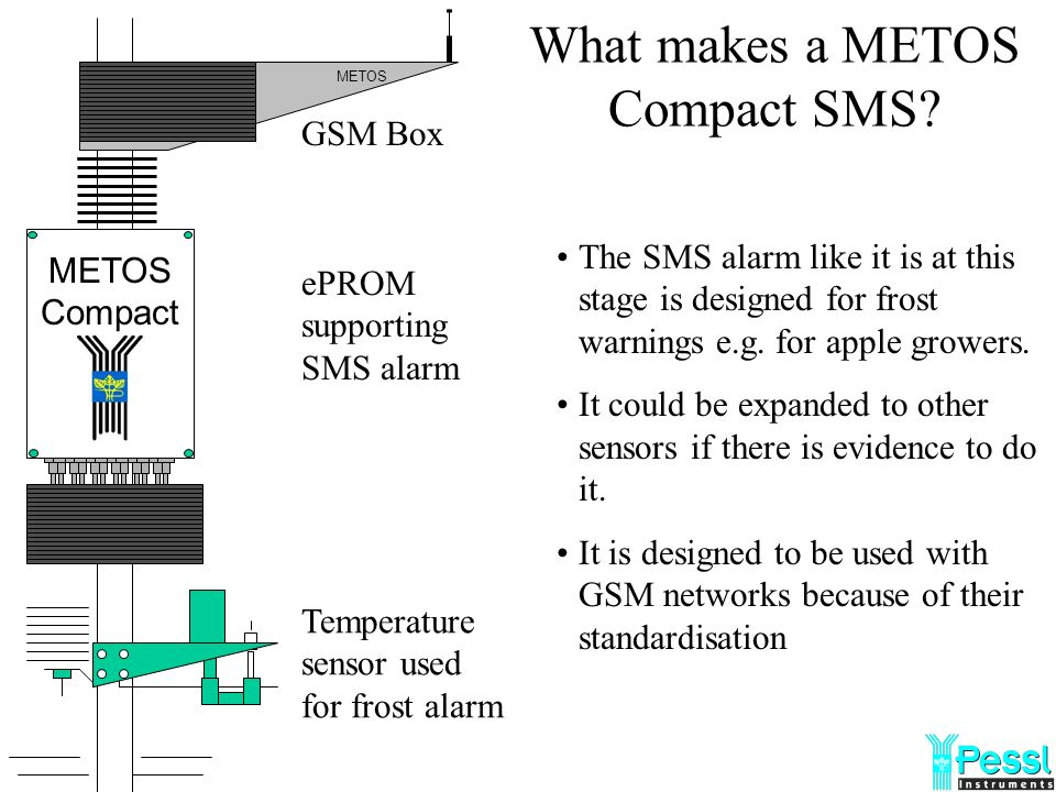 What makes a METOS Compact SMS