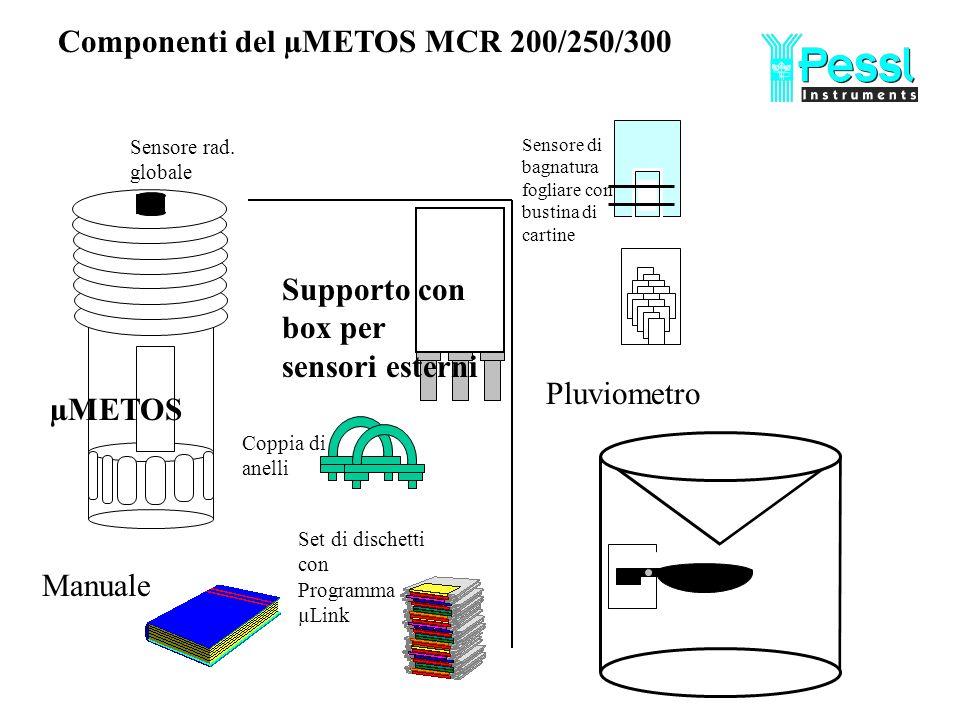 Componenti del µMETOS MCR 200/250/300