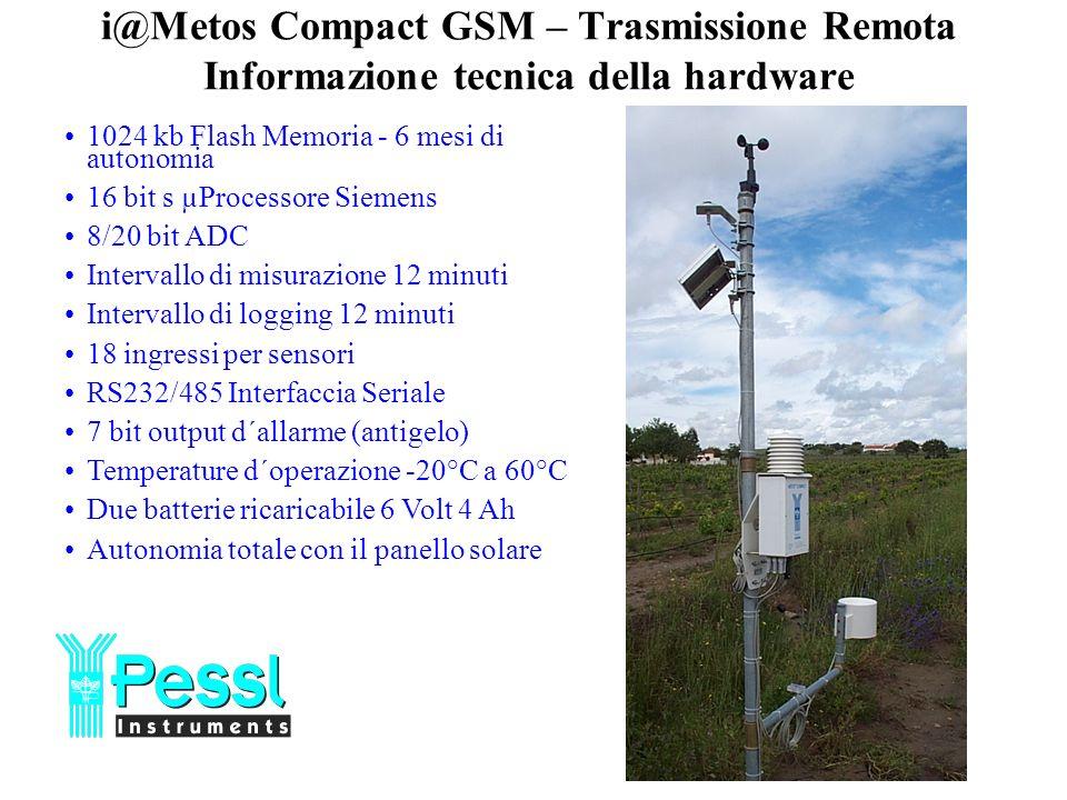 i@Metos Compact GSM – Trasmissione Remota Informazione tecnica della hardware