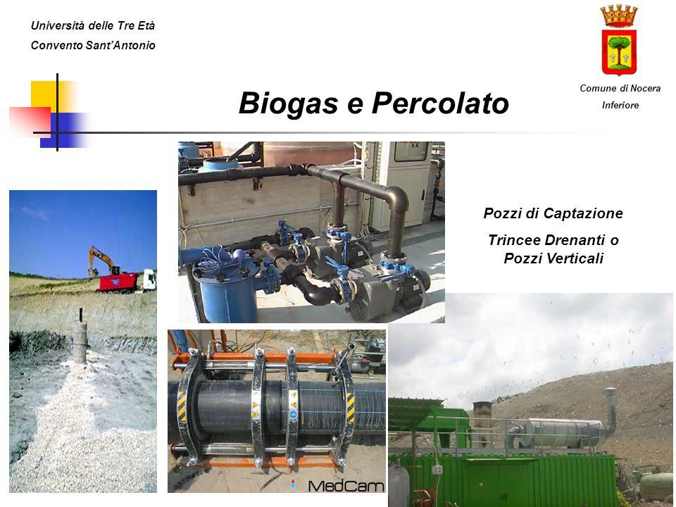 Biogas e Percolato Pozzi di Captazione