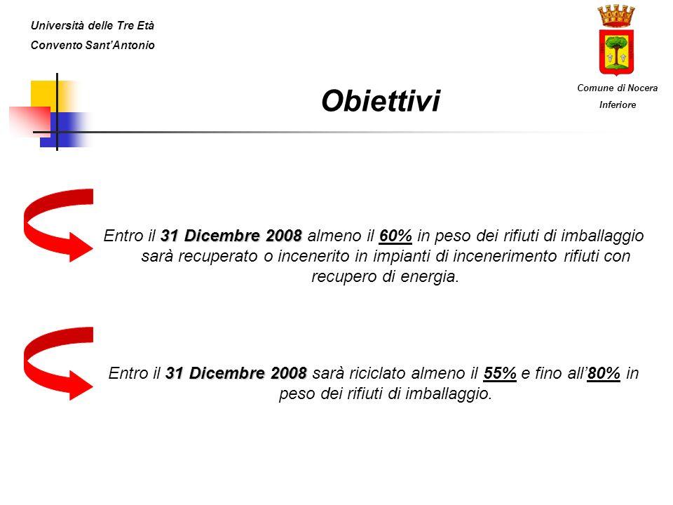 Università delle Tre Età Convento Sant'Antonio