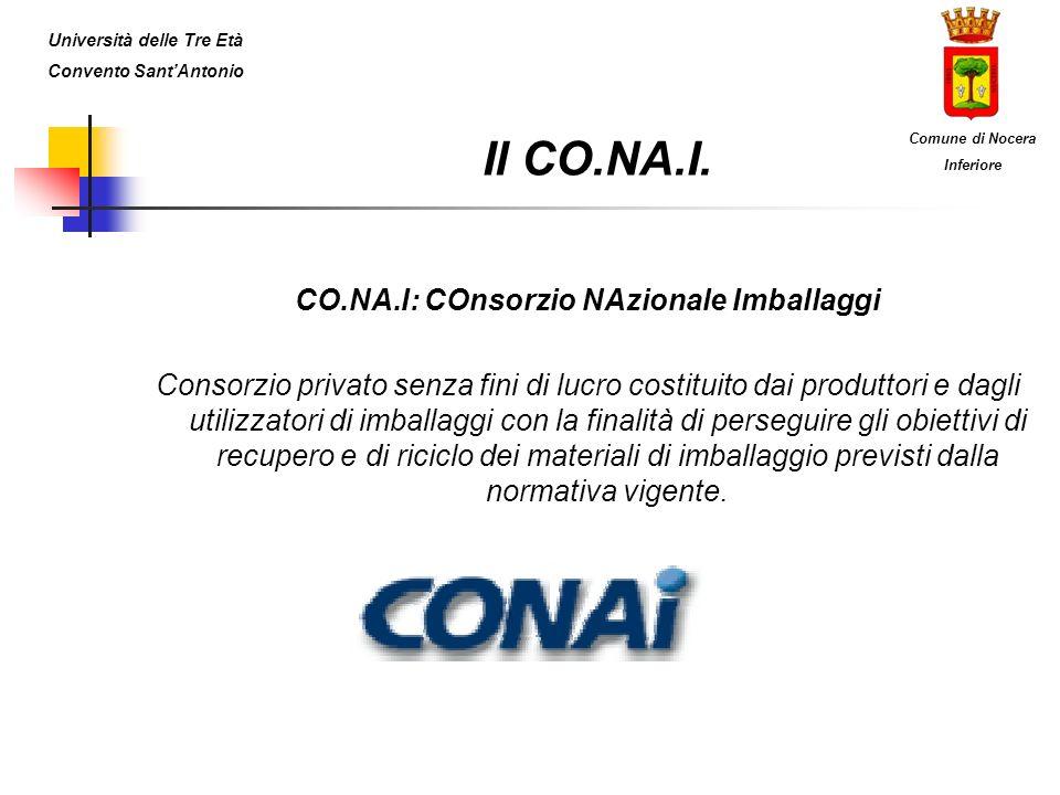 Il CO.NA.I. CO.NA.I: COnsorzio NAzionale Imballaggi