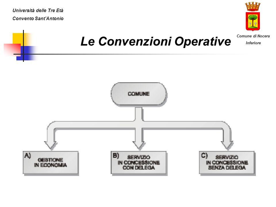 Le Convenzioni Operative