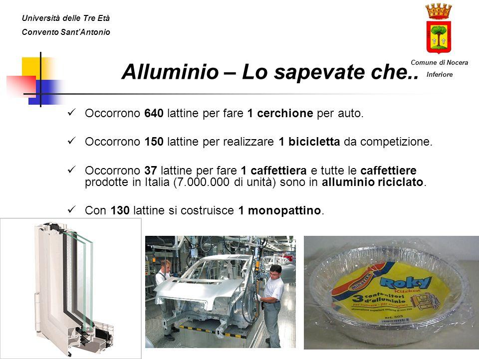 Alluminio – Lo sapevate che..