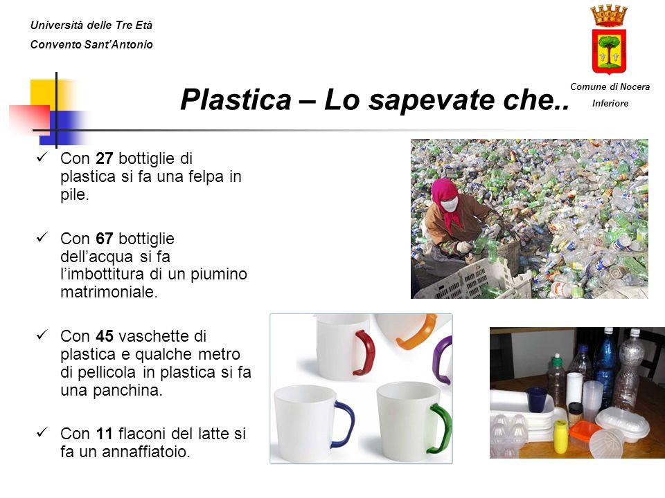 Plastica – Lo sapevate che..