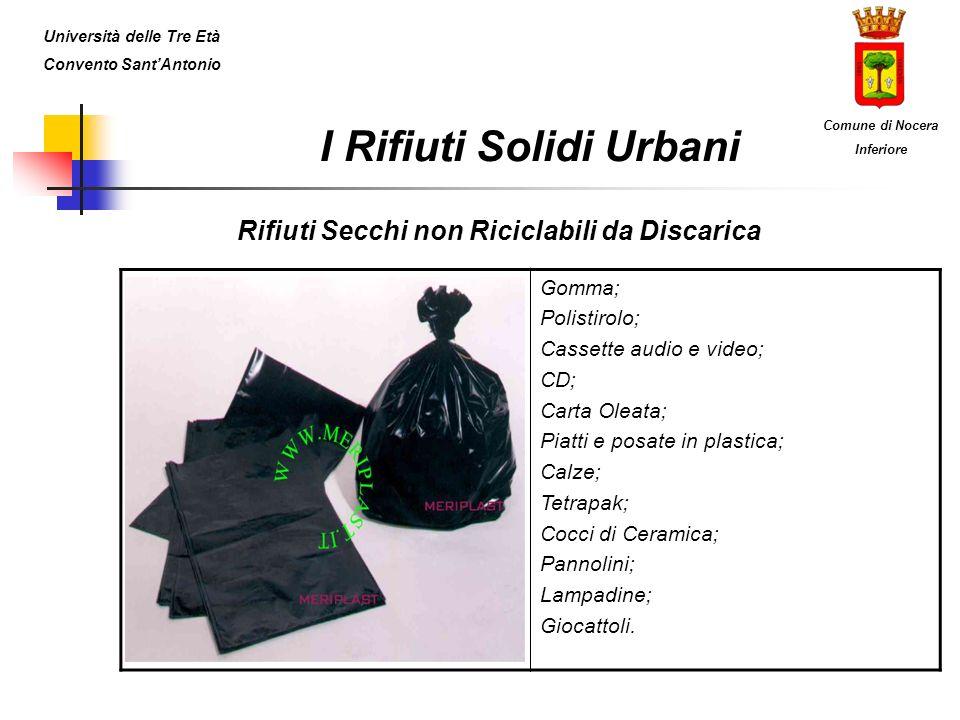 I Rifiuti Solidi Urbani