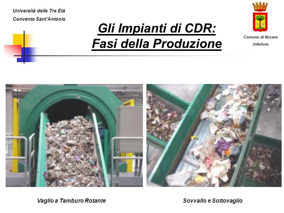 Gli Impianti di CDR: Fasi della Produzione