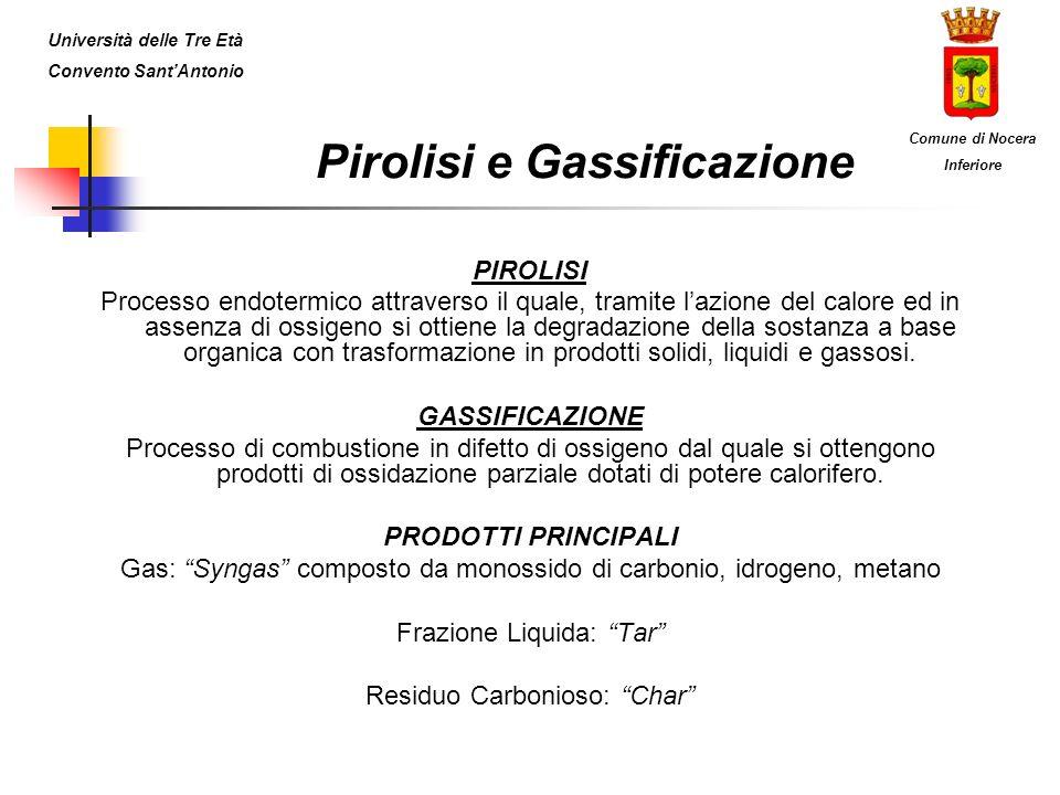 Pirolisi e Gassificazione