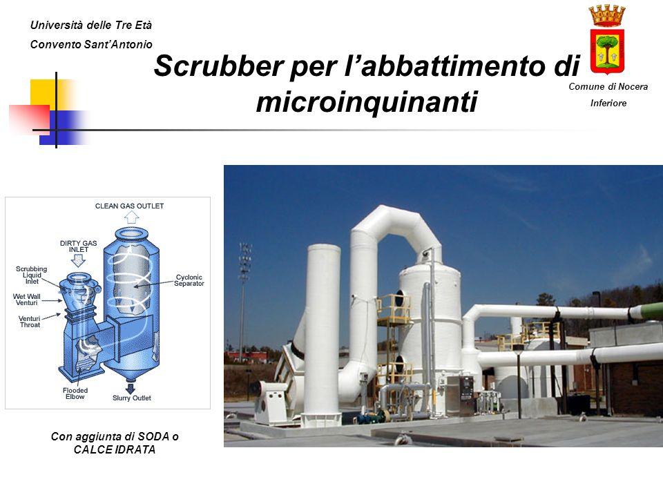 Scrubber per l'abbattimento di microinquinanti