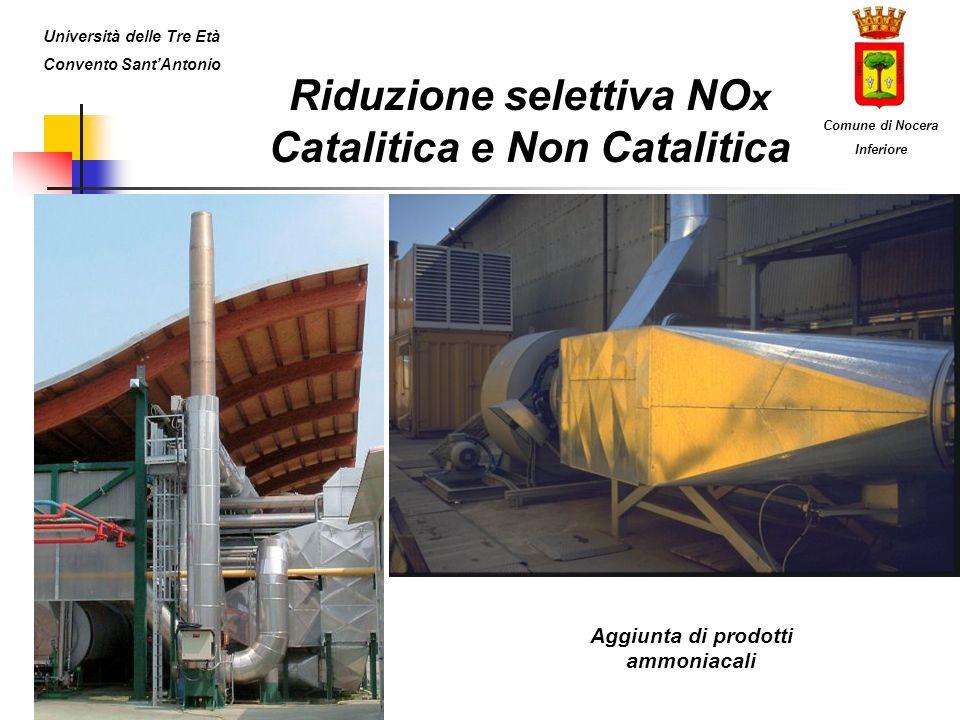 Riduzione selettiva NOx Catalitica e Non Catalitica