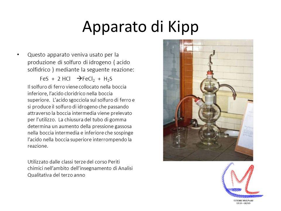 Apparato di Kipp Questo apparato veniva usato per la produzione di solfuro di idrogeno ( acido solfidrico ) mediante la seguente reazione: