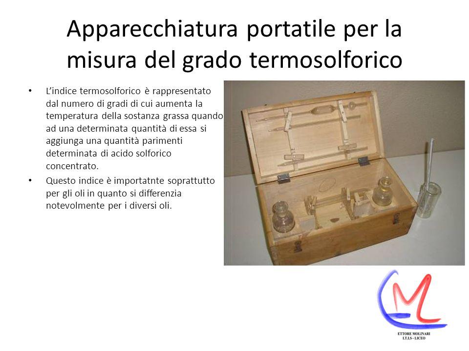 Apparecchiatura portatile per la misura del grado termosolforico