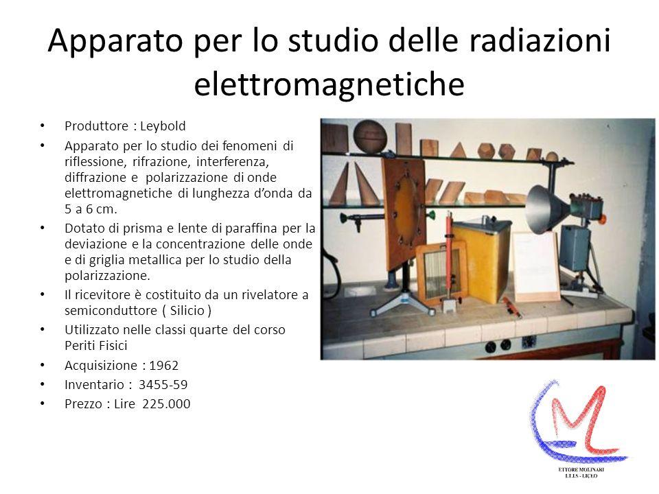 Apparato per lo studio delle radiazioni elettromagnetiche