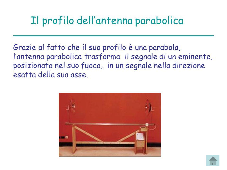 Il profilo dell'antenna parabolica