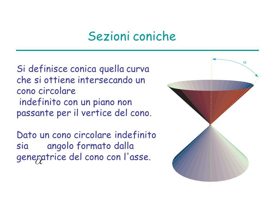 Sezioni coniche Si definisce conica quella curva che si ottiene intersecando un cono circolare.