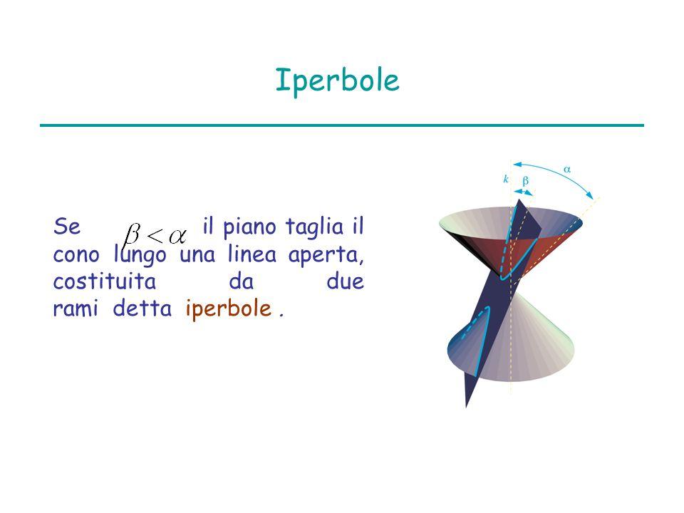 Iperbole Se il piano taglia il cono lungo una linea aperta, costituita da due rami detta iperbole .