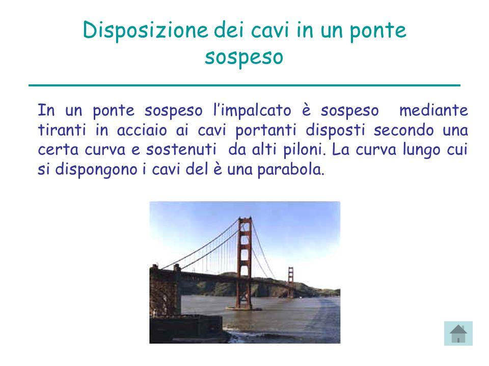 Disposizione dei cavi in un ponte sospeso