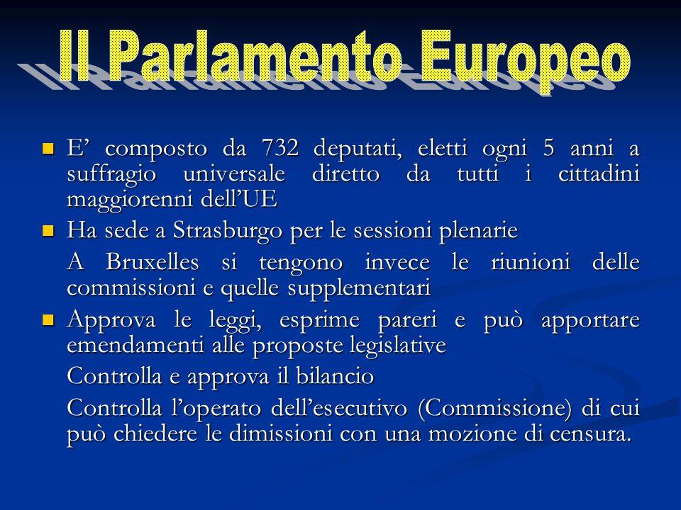 Il Parlamento Europeo E' composto da 732 deputati, eletti ogni 5 anni a suffragio universale diretto da tutti i cittadini maggiorenni dell'UE.