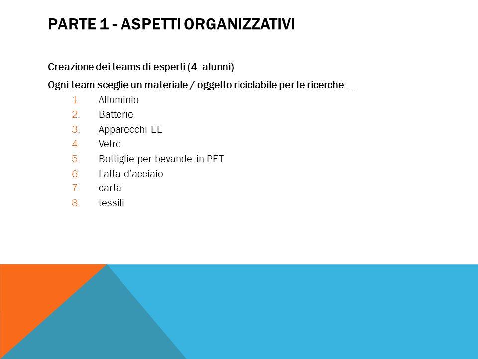 Parte 1 - Aspetti organizzativi