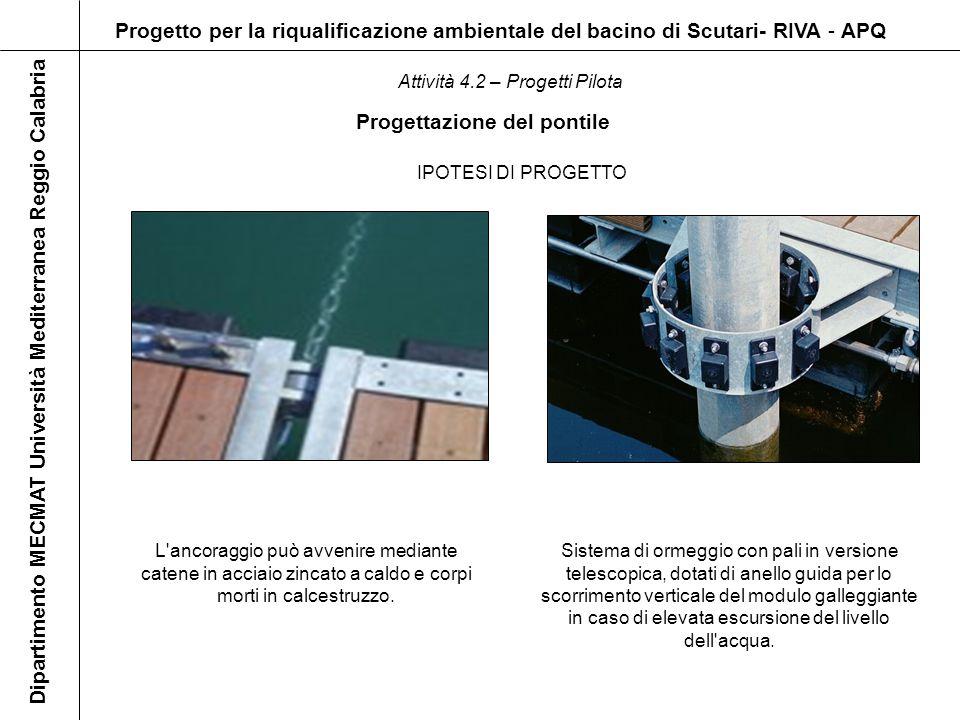 Progettazione del pontile