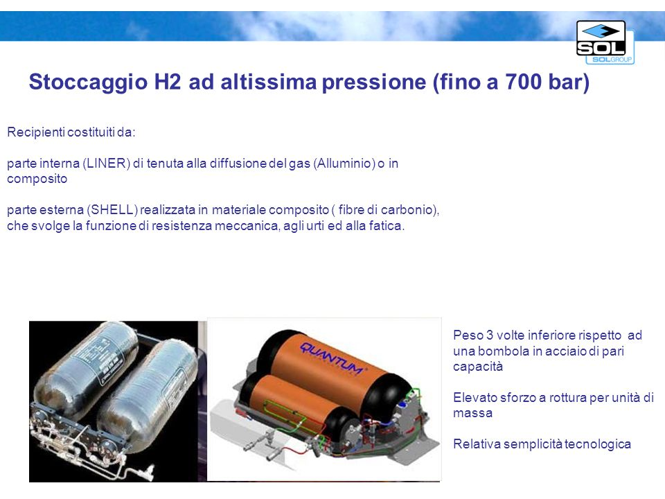 Idrogeno liquido 0,1 MPa 0,3 MPa 70 MPa 35 MPa 24 MPa SPECIFICHE