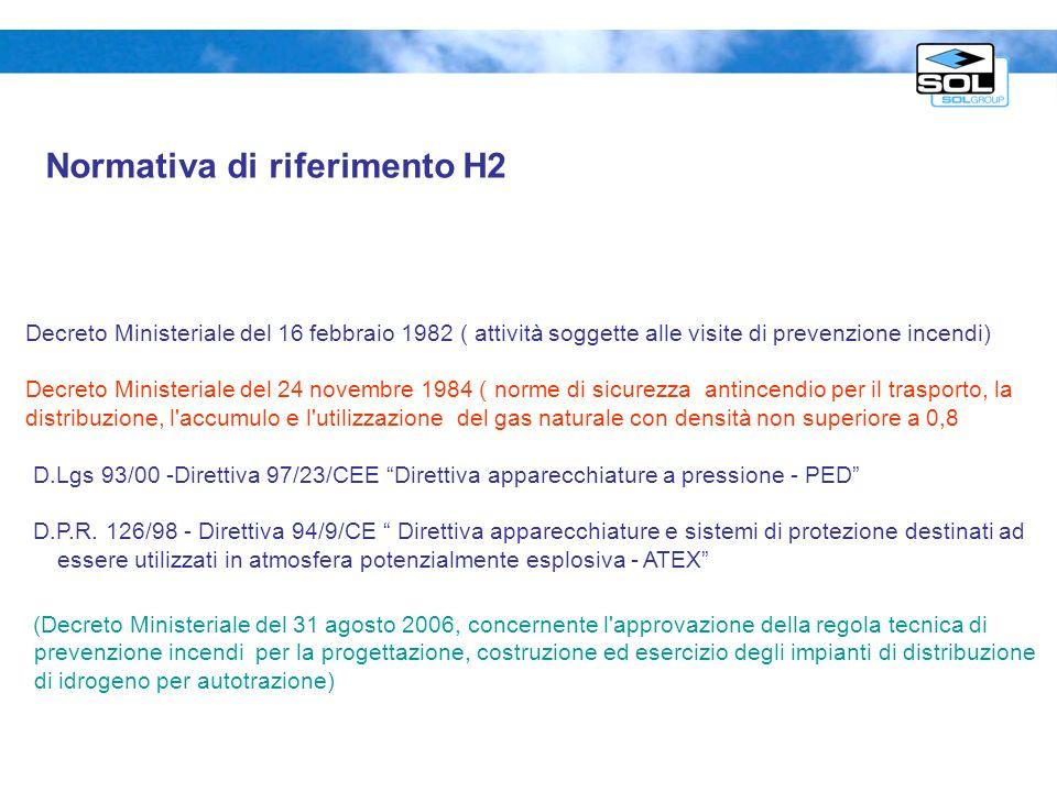 SPERIMENTAZIONE VVF/UNIPI/ASSOGASTECNICI