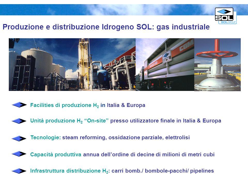 Idrogeno vettore energetico: progetti SOL