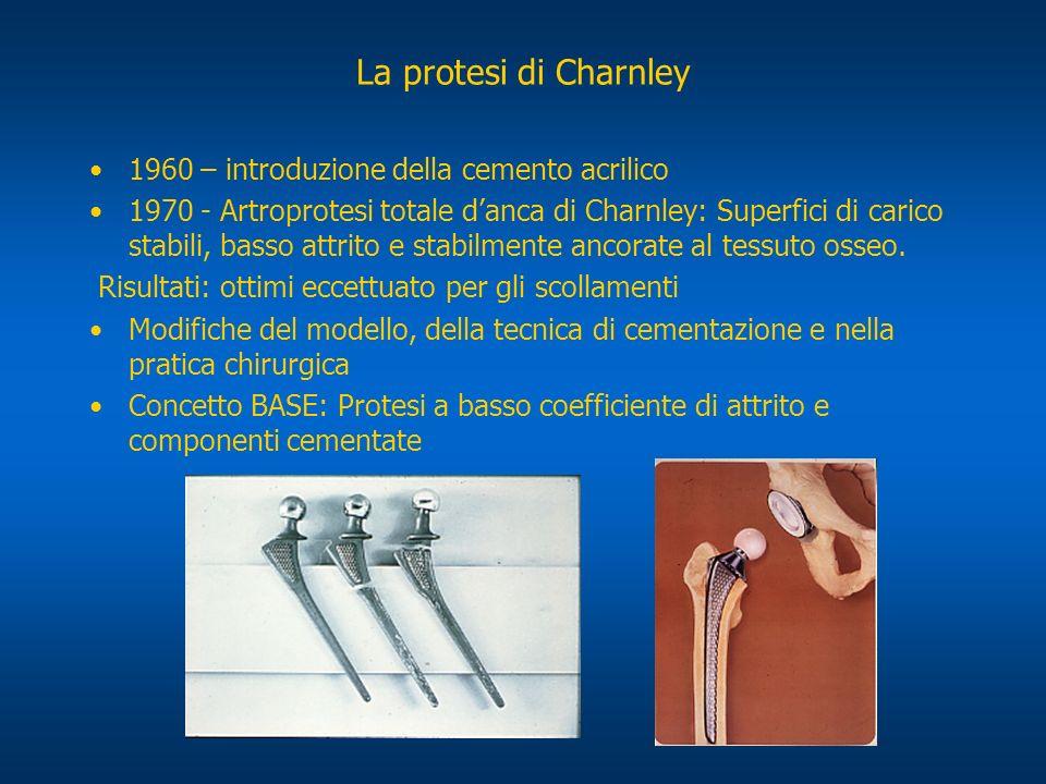 La protesi di Charnley 1960 – introduzione della cemento acrilico
