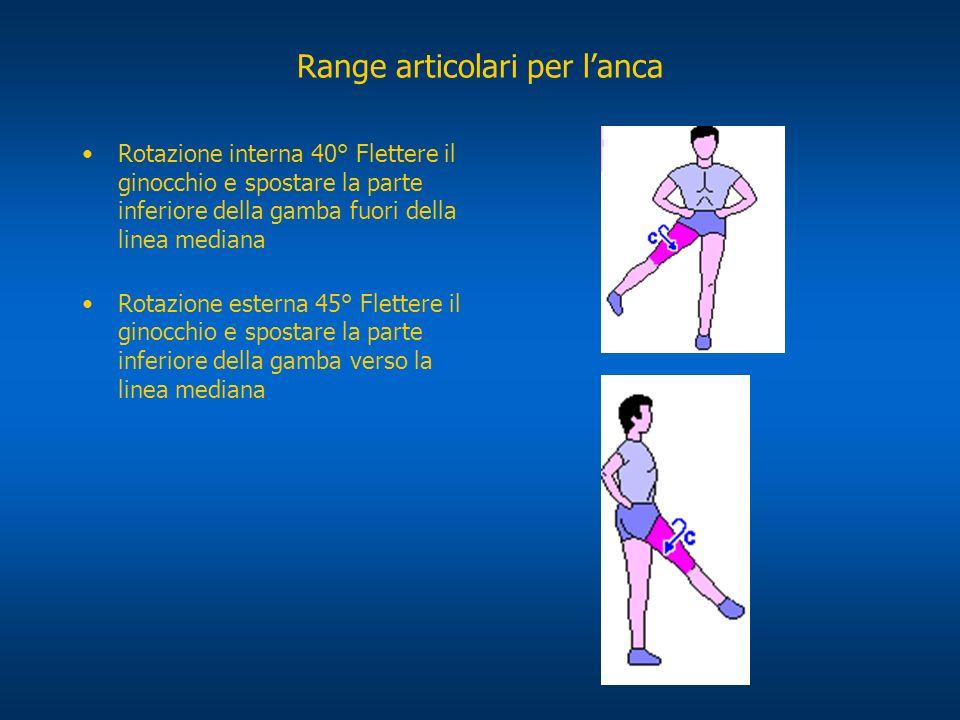 Range articolari per l'anca