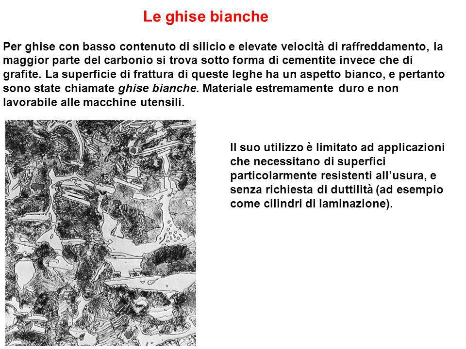 Le ghise bianche