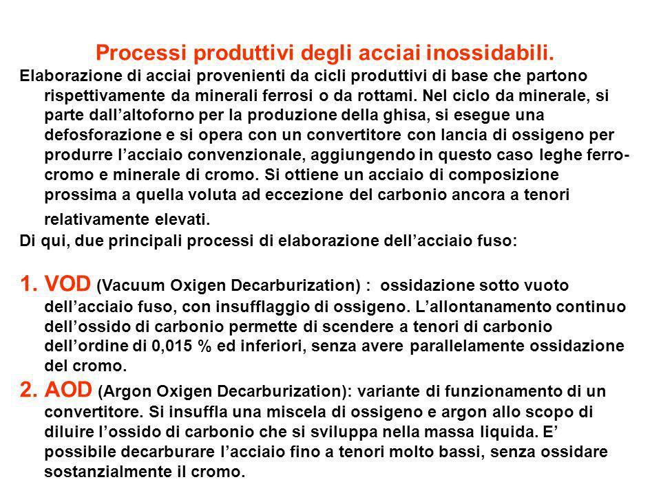 Processi produttivi degli acciai inossidabili.