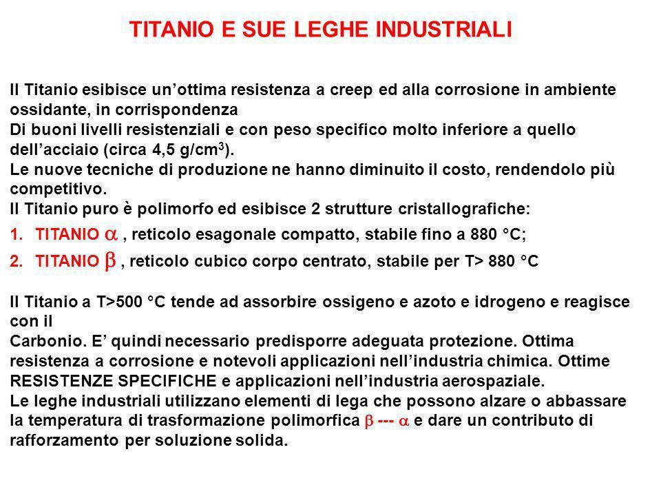 TITANIO E SUE LEGHE INDUSTRIALI