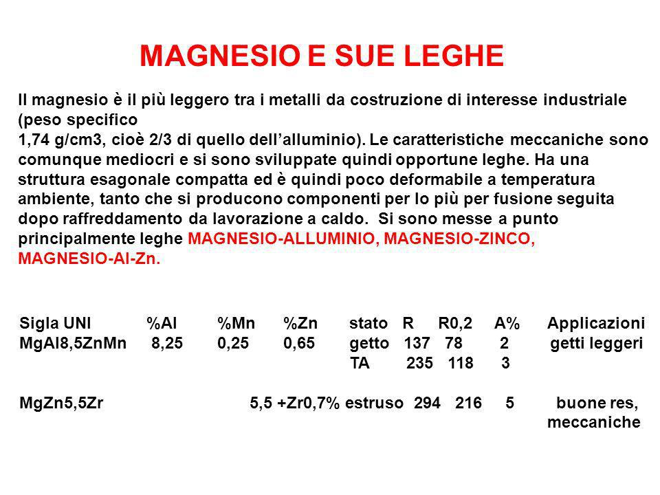 MAGNESIO E SUE LEGHE Il magnesio è il più leggero tra i metalli da costruzione di interesse industriale (peso specifico.