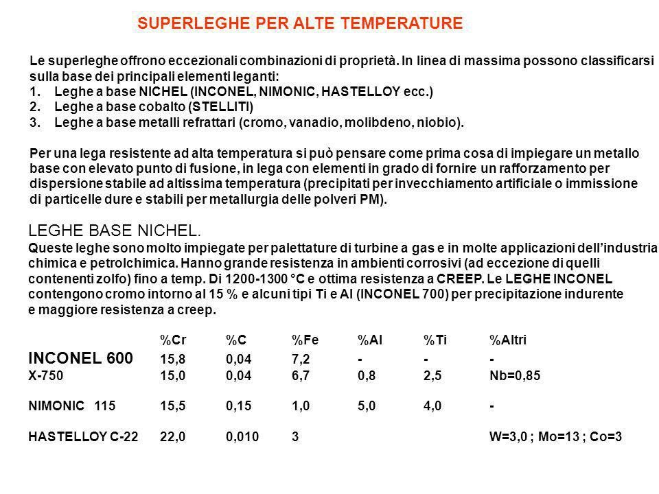 SUPERLEGHE PER ALTE TEMPERATURE
