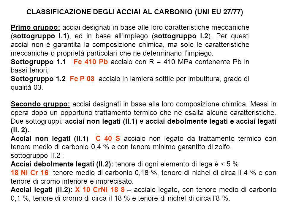CLASSIFICAZIONE DEGLI ACCIAI AL CARBONIO (UNI EU 27/77)
