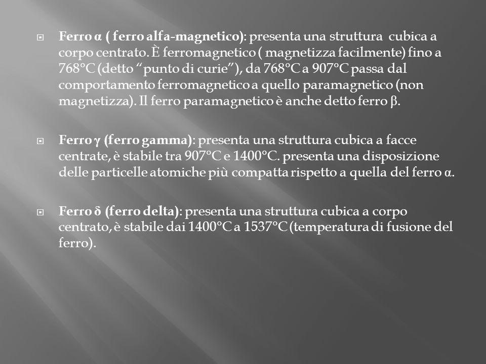 Ferro α ( ferro alfa-magnetico): presenta una struttura cubica a corpo centrato. È ferromagnetico ( magnetizza facilmente) fino a 768°C (detto punto di curie ), da 768°C a 907°C passa dal comportamento ferromagnetico a quello paramagnetico (non magnetizza). Il ferro paramagnetico è anche detto ferro β.